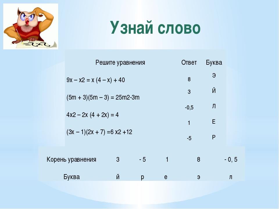 Узнай слово Решитеуравнения Ответ Буква 9х– х2= х (4 – х) +40 (5m+ 3)(5m– 3)...