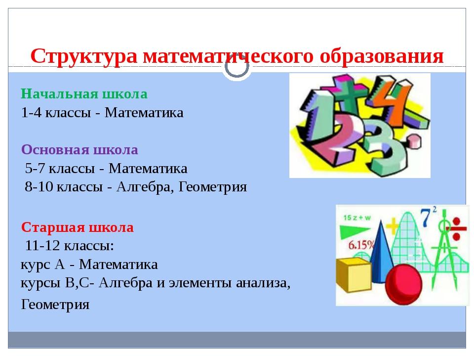 Структура математического образования Начальная школа 1-4 классы - Математика...