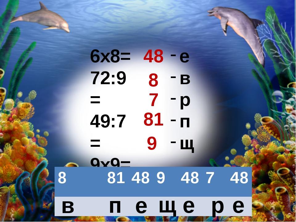 6х8= 72:9= 49:7= 9х9= 54:6= 48 8 7 81 9 е в р п щ в р щ е п е е 8 81 48 9 48...