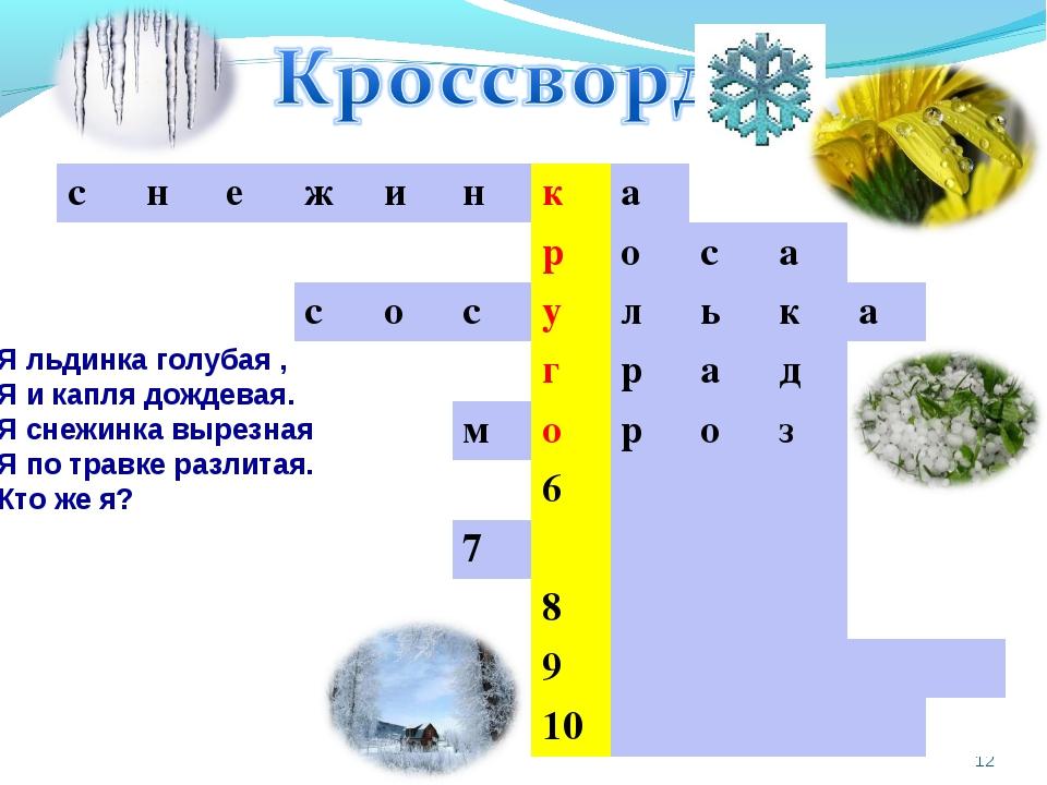 * 6.Я льдинка голубая , Я и капля дождевая. Я снежинка вырезная Я по травке р...