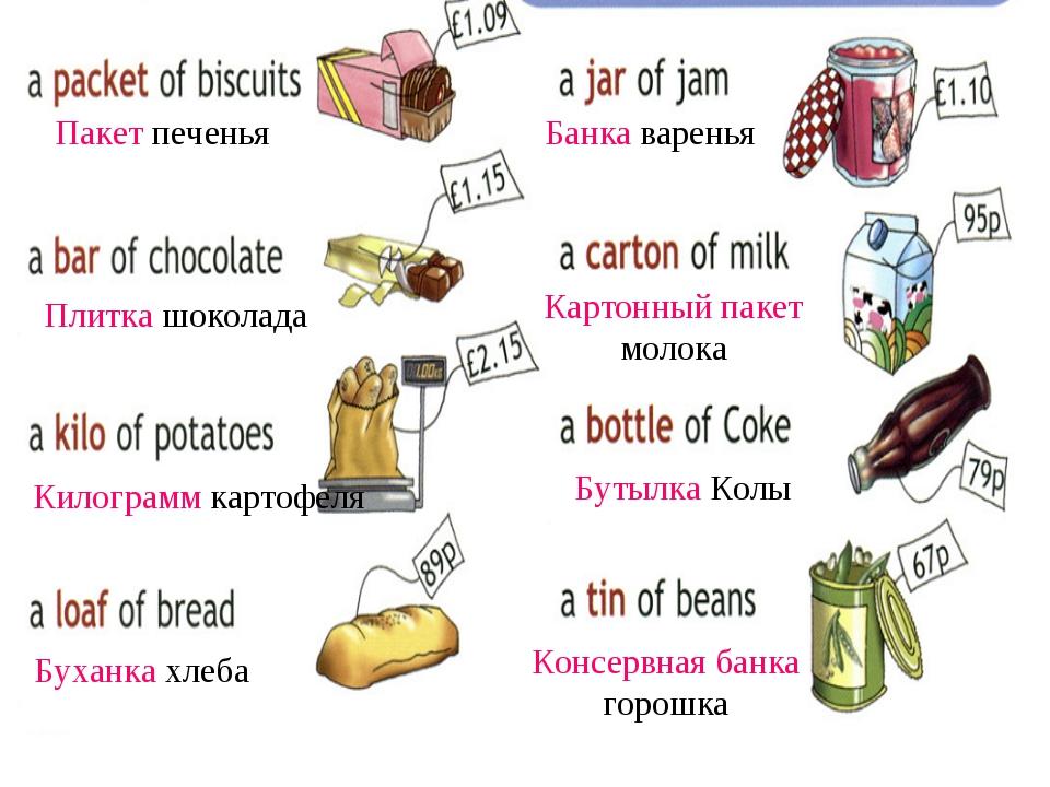 Пакет печенья Банка варенья Плитка шоколада Картонный пакет молока Килограмм...