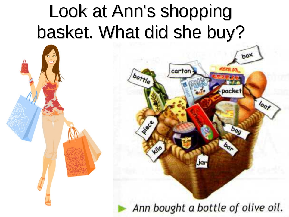 Look at Ann's shopping basket. What did she buy?