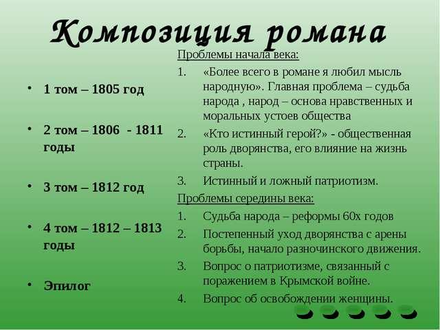 Композиция романа 1 том – 1805 год 2 том – 1806 - 1811 годы 3 том – 1812 год...