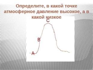Определите, в какой точке атмосферное давление высокое, а в какой низкое