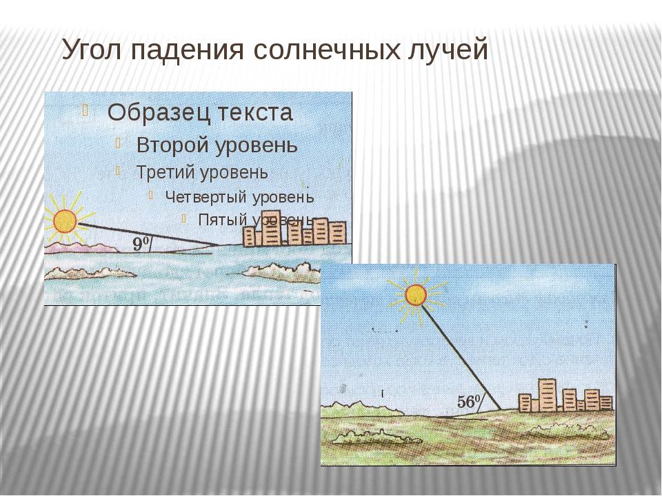 Угол падения солнечных лучей