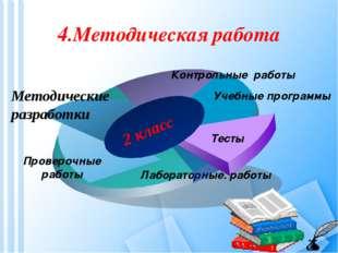 4.Методическая работа Text1 Контрольные работы Учебные программы Тесты Лабора