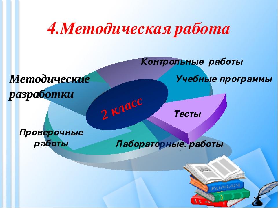 4.Методическая работа Text1 Контрольные работы Учебные программы Тесты Лабора...