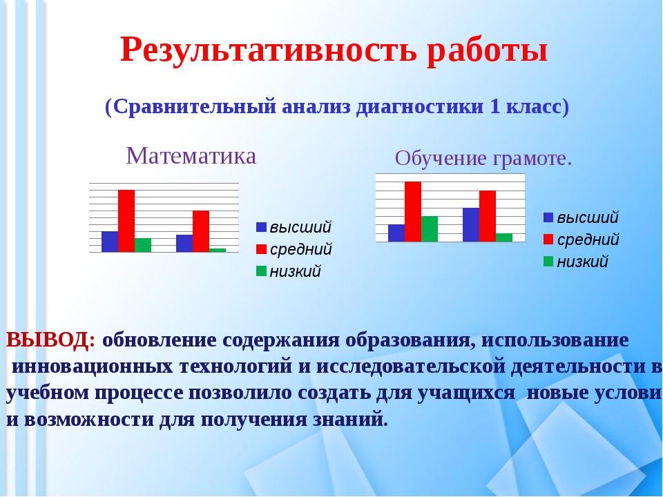 . Результативность работы (Сравнительный анализ диагностики 1 класс) Математ...