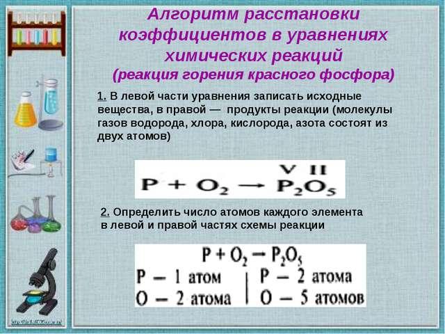 Алгоритм расстановки коэффициентов в уравнениях химических реакций (реакция г...