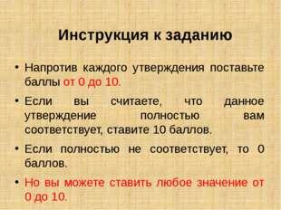 Инструкция к заданию Напротив каждого утверждения поставьте баллы от 0 до 10.