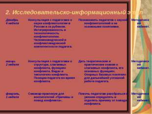 2. Исследовательско-информационный этап Декабрь 4 неделяКонсультацияс педаг