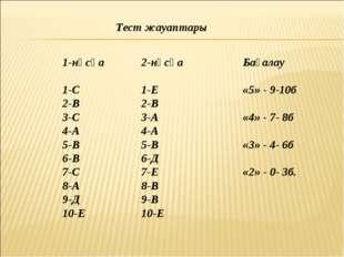 Тест жауаптары 1-нұсқа 1-С 2-В 3-С 4-А 5-В 6-В 7-С 8-А 9-Д 10-Е 2-нұсқа 1-Е 2