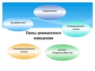 Делинкветное Аддиктивное Психопатологи- ческое Патохарактерологическое На баз