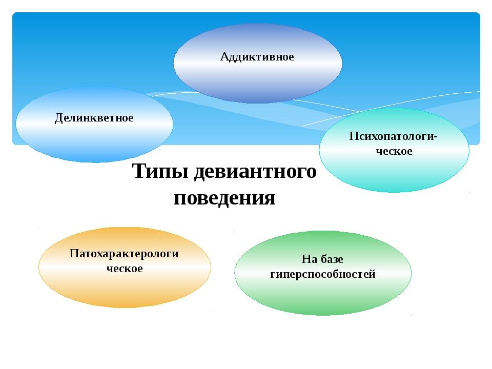 Делинкветное Аддиктивное Психопатологи- ческое Патохарактерологическое На баз...