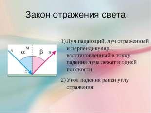 Закон отражения света Луч падающий, луч отраженный и перпендикуляр, восстанов