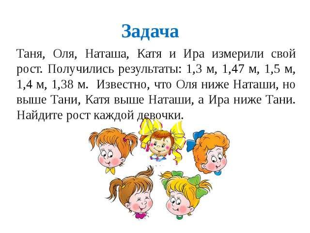 Задача Таня, Оля, Наташа, Катя и Ира измерили свой рост. Получились результат...