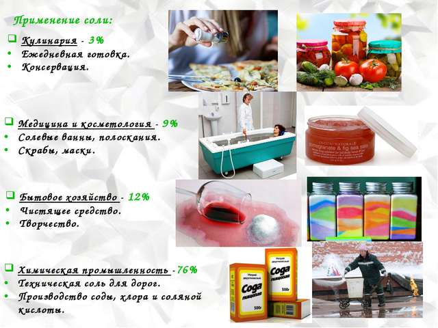 Применение соли: Кулинария - 3% Ежедневная готовка. Консервация. Медицина и к...
