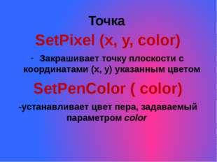 Точка SetPixel (x, y, color) Закрашивает точку плоскости с координатами (x, y
