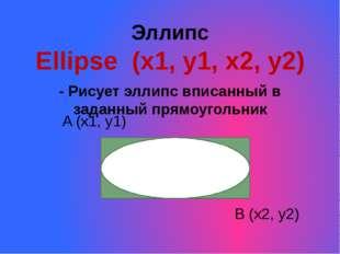 Эллипс Ellipse (x1, y1, x2, y2) - Рисует эллипс вписанный в заданный прямоуго