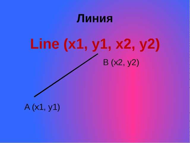 Линия Line (x1, y1, x2, y2) A (x1, y1) B (x2, y2)