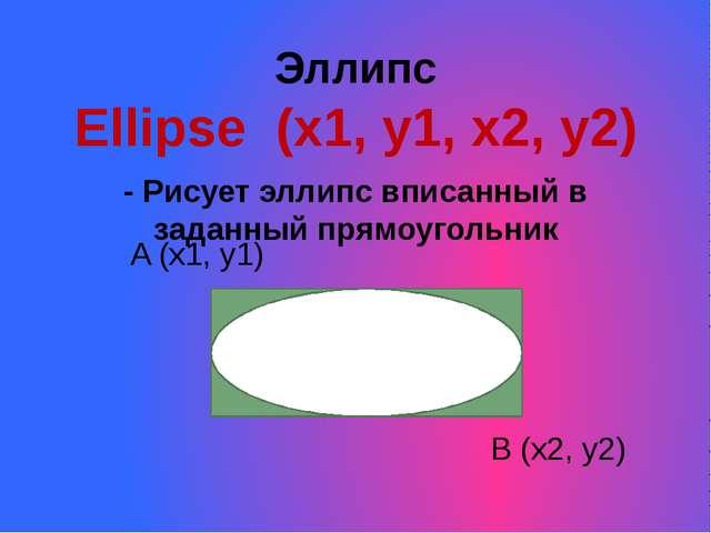 Эллипс Ellipse (x1, y1, x2, y2) - Рисует эллипс вписанный в заданный прямоуго...