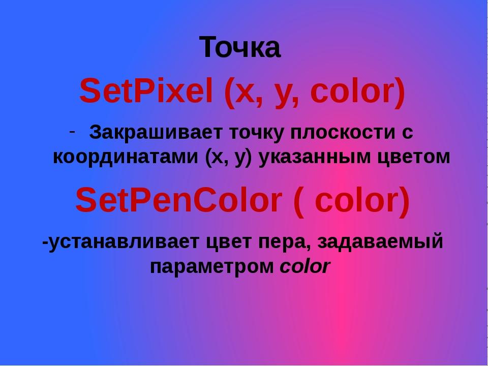 Точка SetPixel (x, y, color) Закрашивает точку плоскости с координатами (x, y...