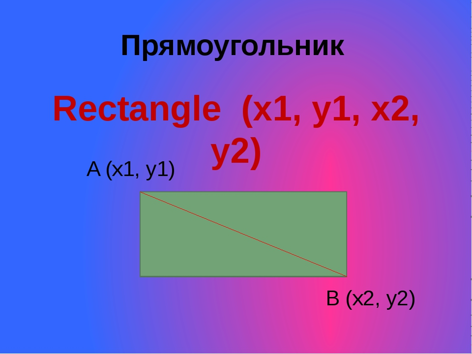 Прямоугольник Rectangle (x1, y1, x2, y2) A (x1, y1) B (x2, y2)