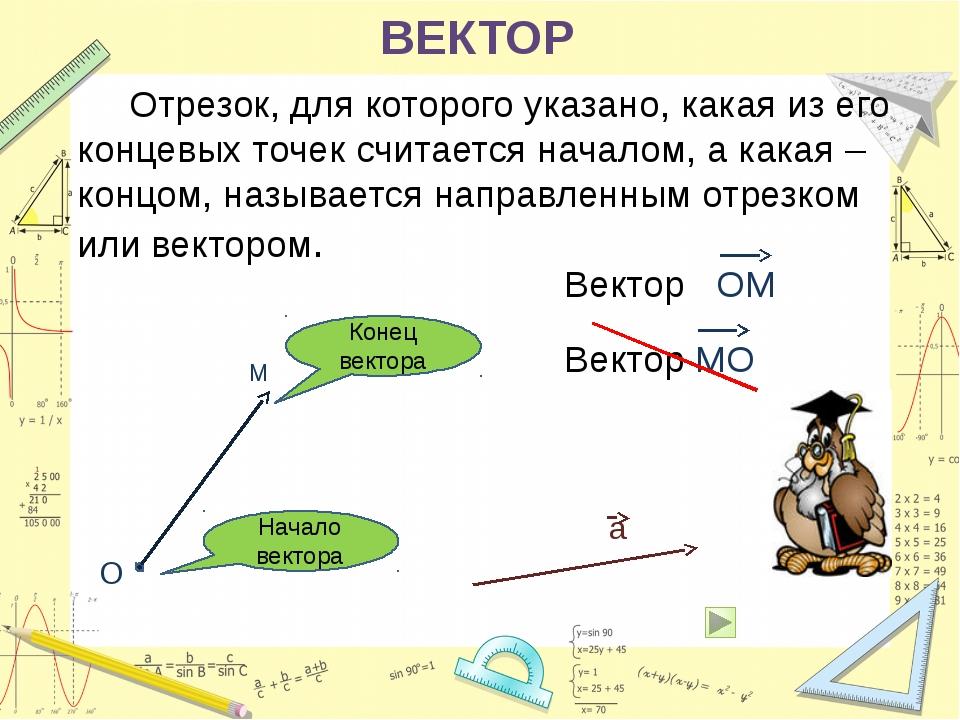 Длина вектора Длиной или модулем ненулевого вектора AB называется длина отрез...