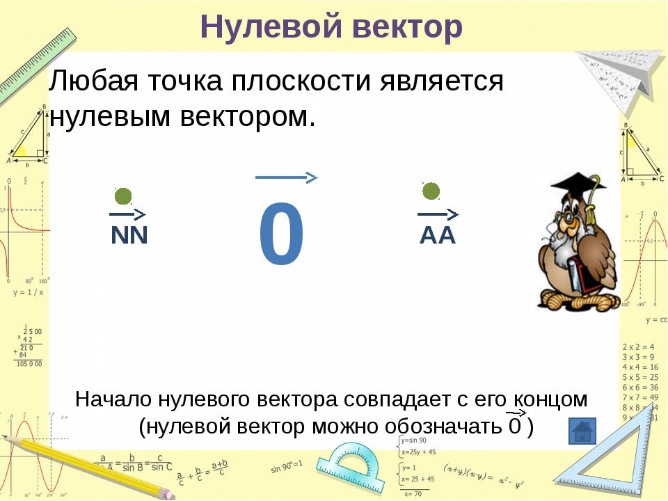 Нулевой вектор Любая точка плоскости является нулевым вектором. 0 NN AA Начал...