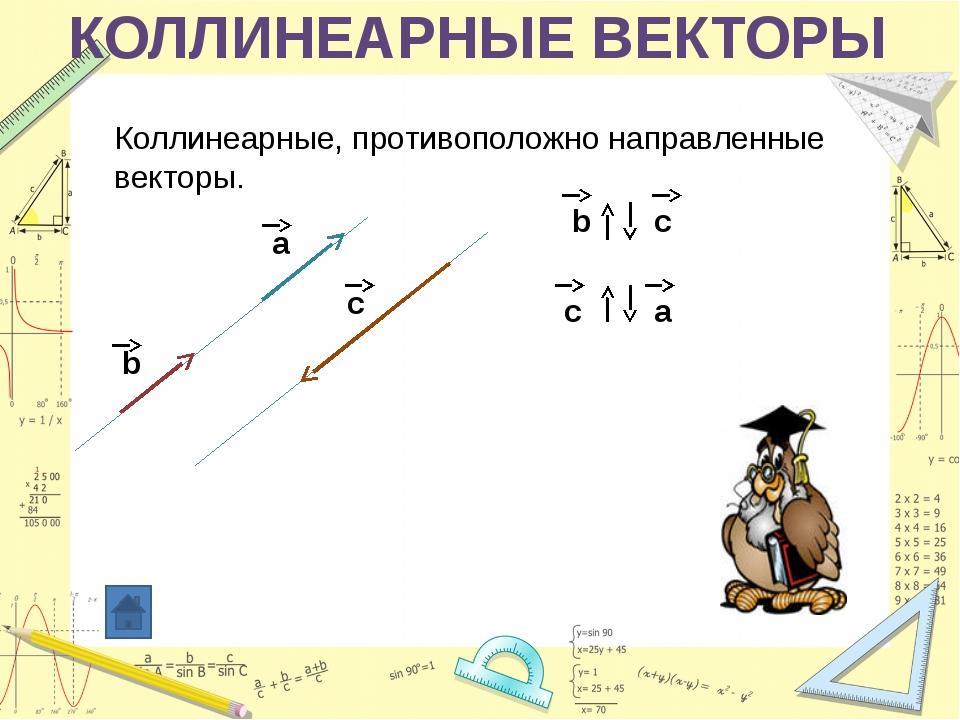 ОТЛОЖИТЬ ВЕКТОР, РАВНЫЙ а 1 2 от точки М от точки D М D а с n