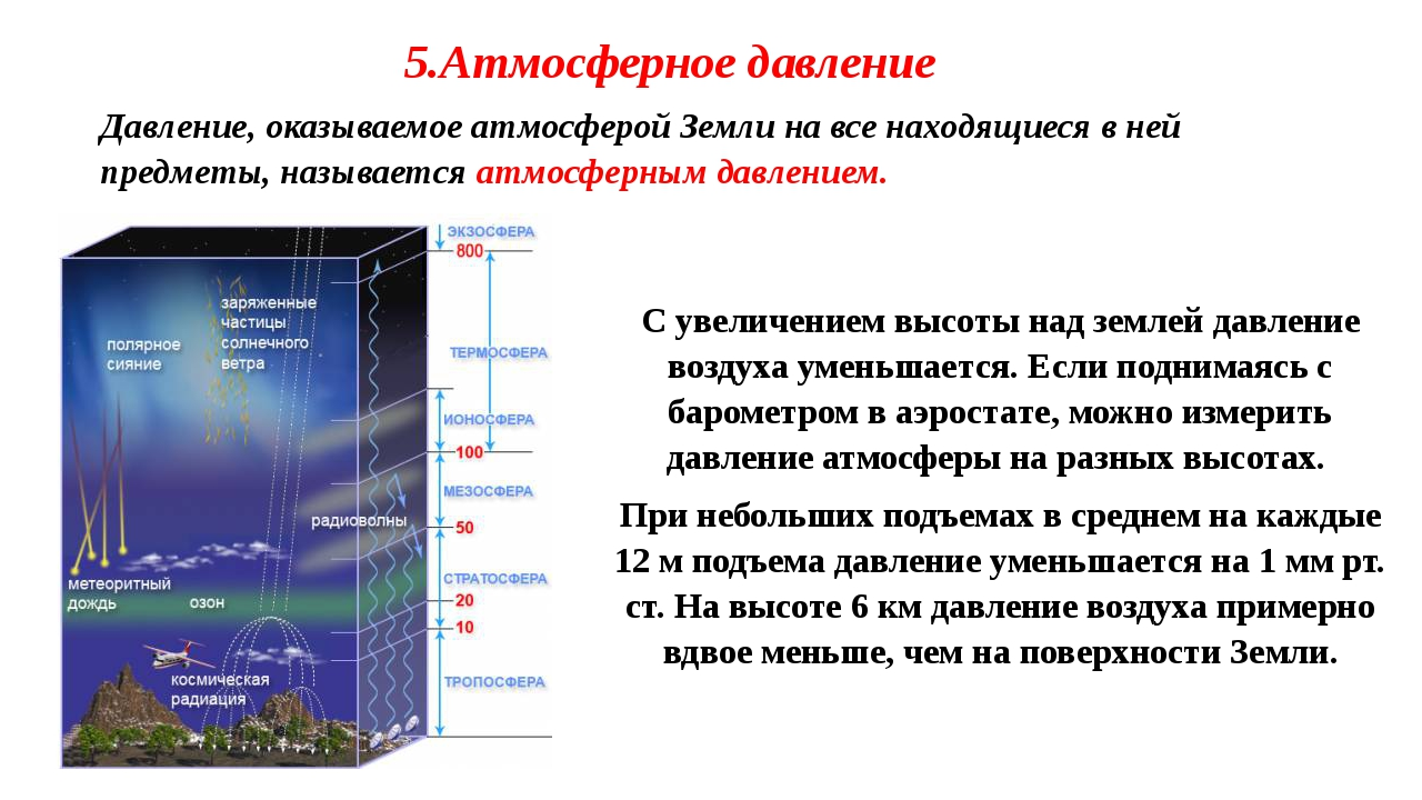 5.Атмосферное давление Давление, оказываемое атмосферой Земли на все находящи...