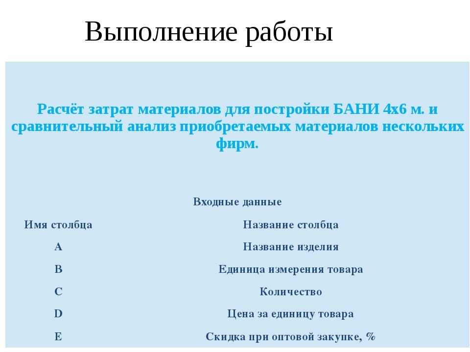 Выполнение работы Расчёт затрат материалов для постройки БАНИ 4х6 м. и сравни...