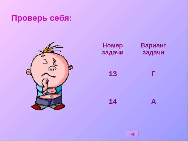 Проверь себя: Номер задачиВариант задачи 13Г 14А