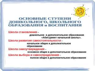Школа становления – дошкольное и дополнительное образование «Абитуриент начал