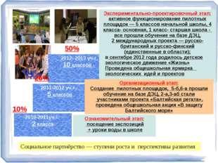 2010-2011уч.г. 2 класса 2011-2012 уч.г.- 5 классов 2012- 2013 уч.г. 10 классо