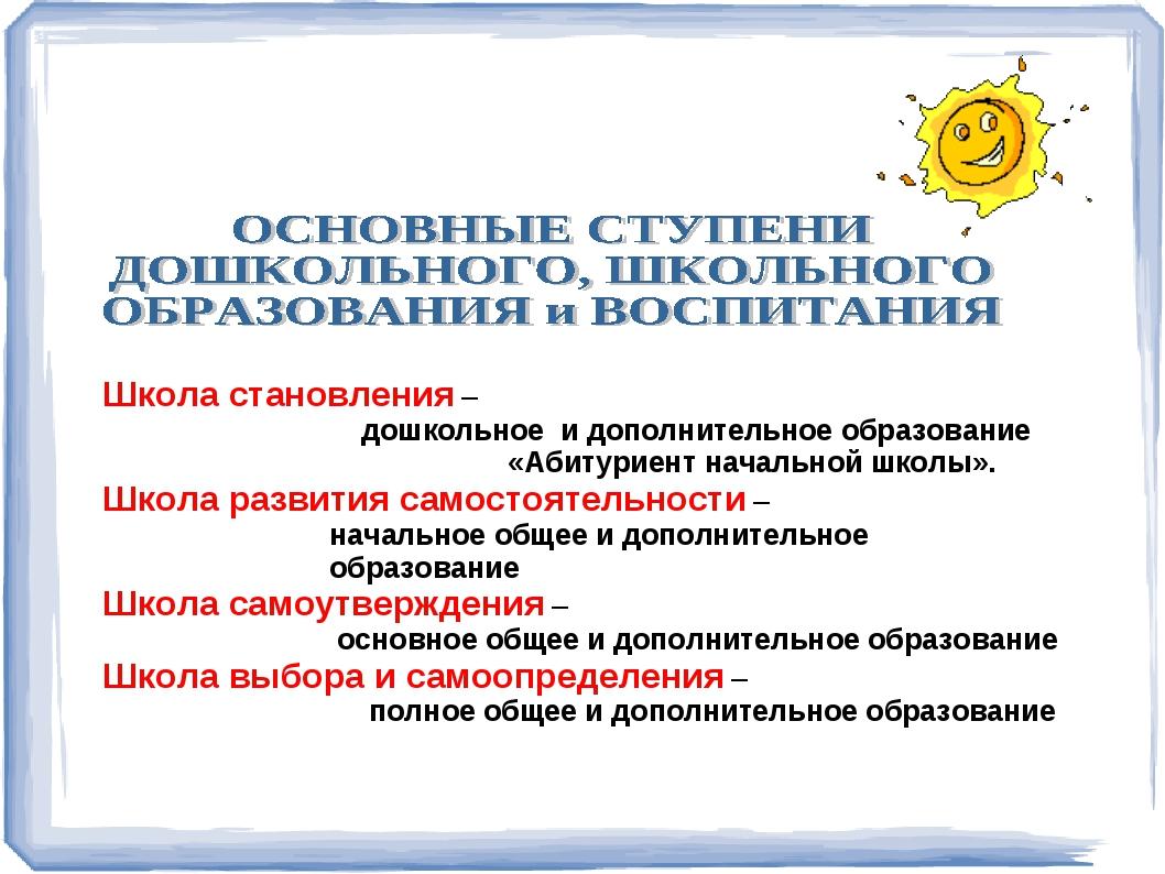 Школа становления – дошкольное и дополнительное образование «Абитуриент начал...