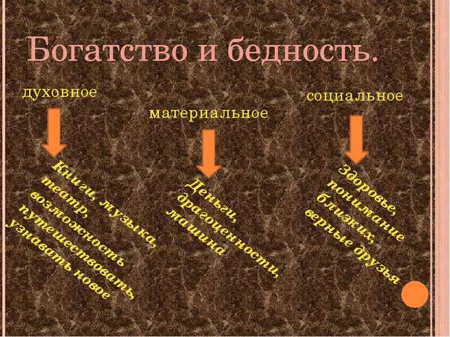 Богатство и бедность. духовное материальное социальное Книги, музыка, театр,...