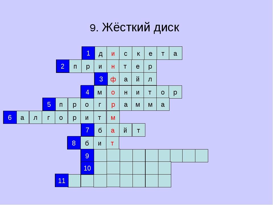 9. Жёсткий диск д и с к е т а п р и н т е р ф а й л о н и т м о р р а м м г а...