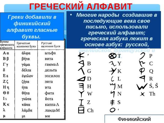ГРЕЧЕСКИЙ АЛФАВИТ Греки добавили в финикийский алфавит гласные буквы. Многие...