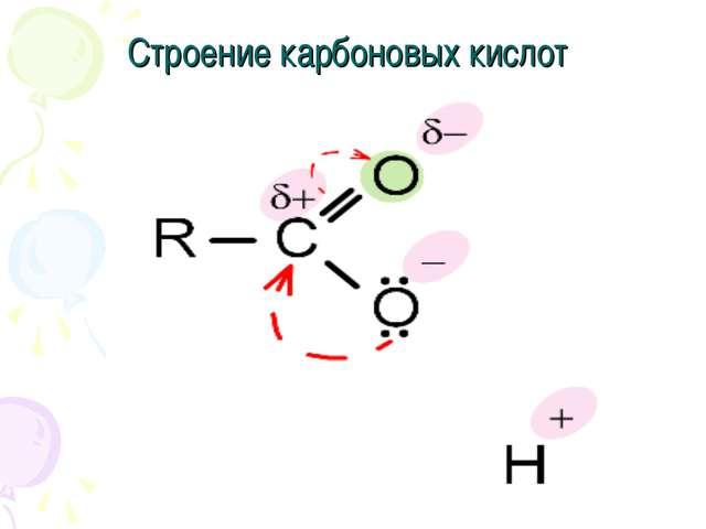 Строение карбоновых кислот