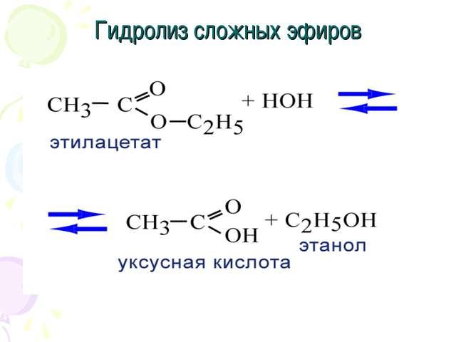 Гидролиз сложных эфиров