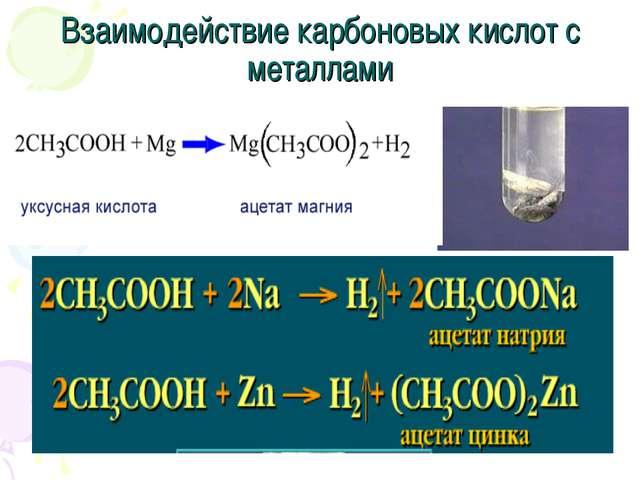 Взаимодействие карбоновых кислот с металлами