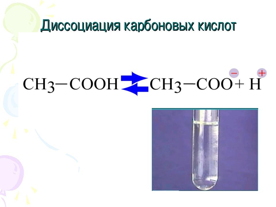 Диссоциация карбоновых кислот