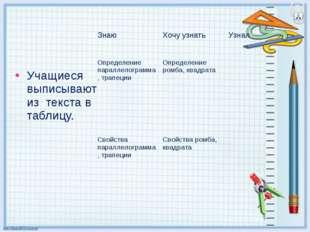 Учащиеся выписывают из текста в таблицу. ЗнаюХочу узнать Узнал Определение