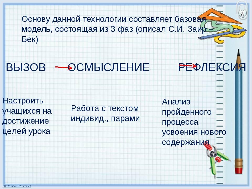 Основу данной технологии составляет базовая модель, состоящая из 3 фаз (описа...