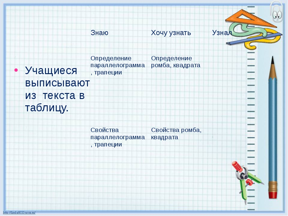 Учащиеся выписывают из текста в таблицу. ЗнаюХочу узнать Узнал Определение...