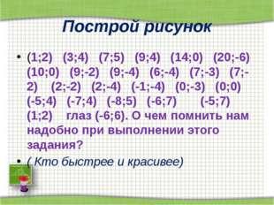 Построй рисунок (1;2) (3;4) (7;5) (9;4) (14;0) (20;-6) (10;0) (9;-2) (9;-4) (