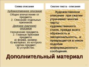 Дополнительный материал Схема описания Сжатие текста - описания Художественно