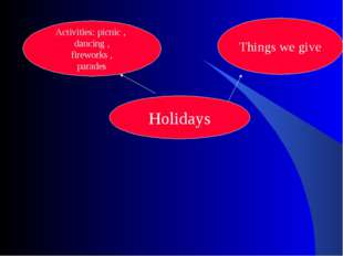 Holidays Activities: picnic , dancing , fireworks , parades Things we give