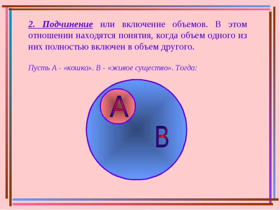 2. Подчинение или включение объемов. В этом отношении находятся понятия, когд...